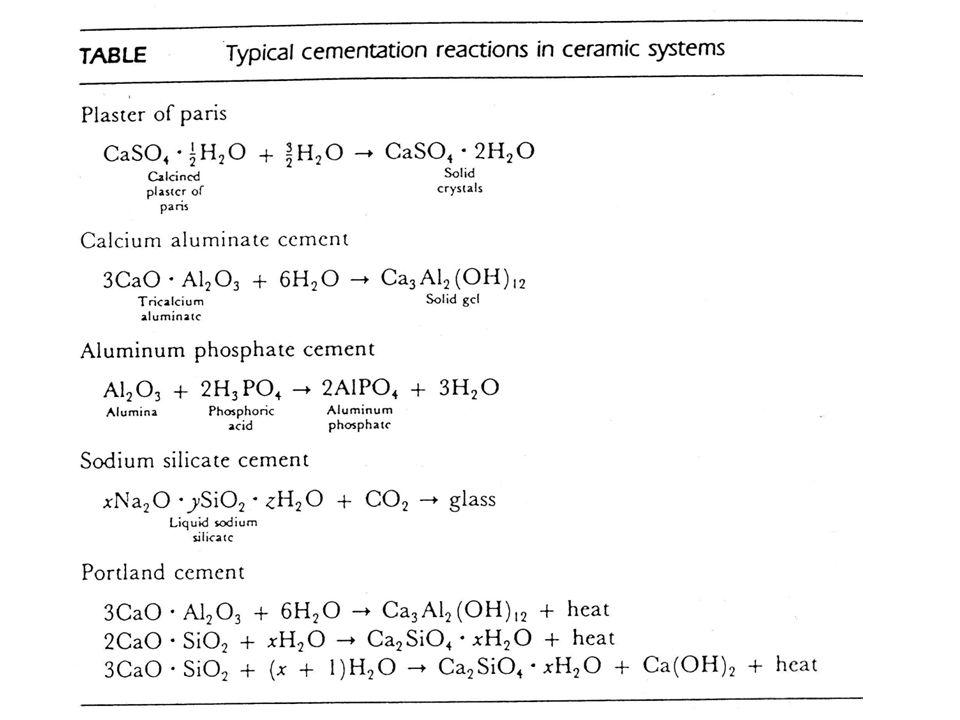 Kerámiák gyártástechnológiai lépései általában 1.a kerámia-por alapanyagának előállítása, ill.