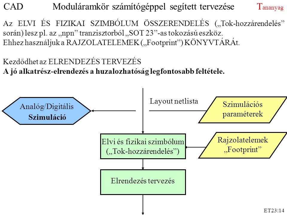 """ET23:14 Layout netlista Szimulációs paraméterek Analóg/Digitális Szimuláció Rajzolatelemek """"Footprint Elvi és fizikai szimbólum (""""Tok-hozzárendelés ) Az ELVI ÉS FIZIKAI SZIMBÓLUM ÖSSZERENDELÉS (""""Tok-hozzárendelés során) lesz pl."""