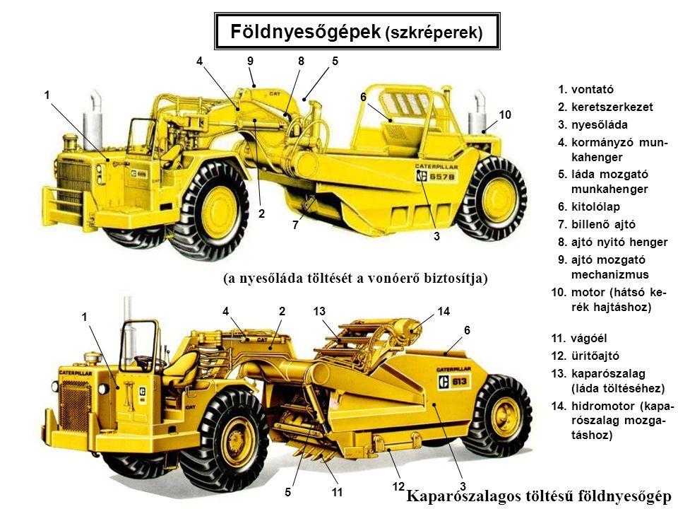 Kaparószalagos töltésű földnyesőgép 11. vágóél 12. ürítőajtó 13. kaparószalag (láda töltéséhez) 14. hidromotor (kapa- rószalag mozga- táshoz) 1. vonta