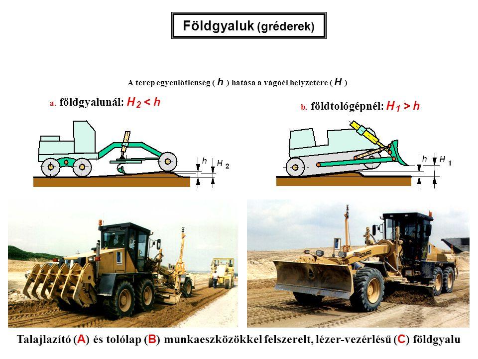 Talajlazító ( A ) és tolólap ( B ) munkaeszközökkel felszerelt, lézer-vezérlésű ( C ) földgyalu Földgyaluk (gréderek) A terep egyenlőtlenség ( h ) hat