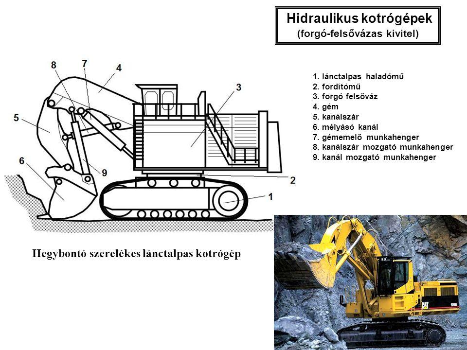 Hidraulikus kotrógépek (forgó-felsővázas kivitel) Hegybontó szerelékes lánctalpas kotrógép 1. lánctalpas haladómű 2. fordítómű 3. forgó felsőváz 4. gé