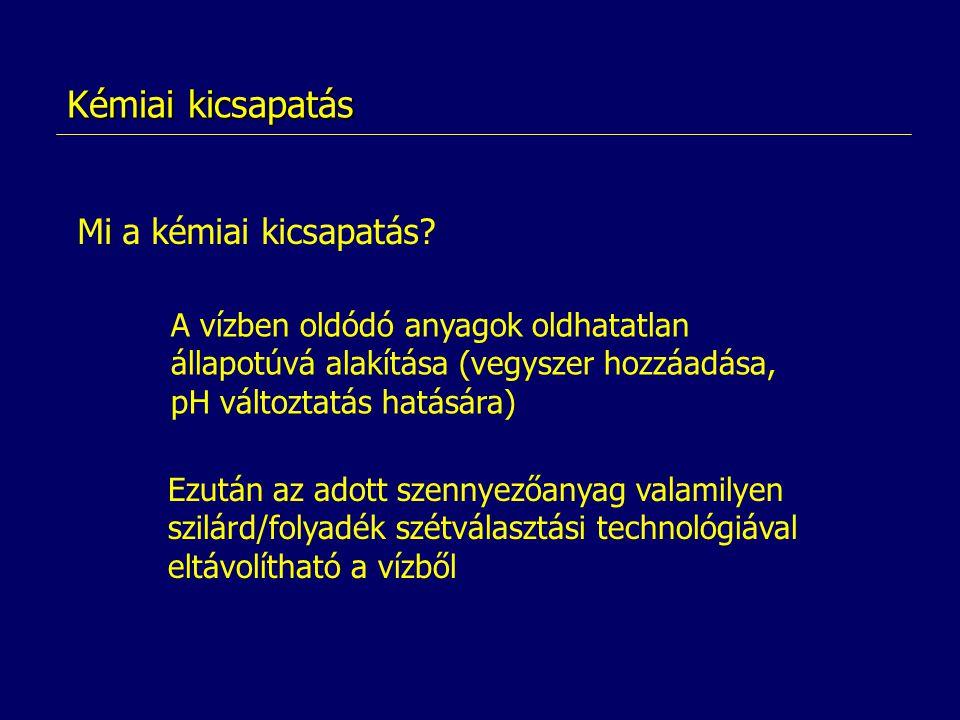 Kémiai kicsapatás Mi a kémiai kicsapatás.