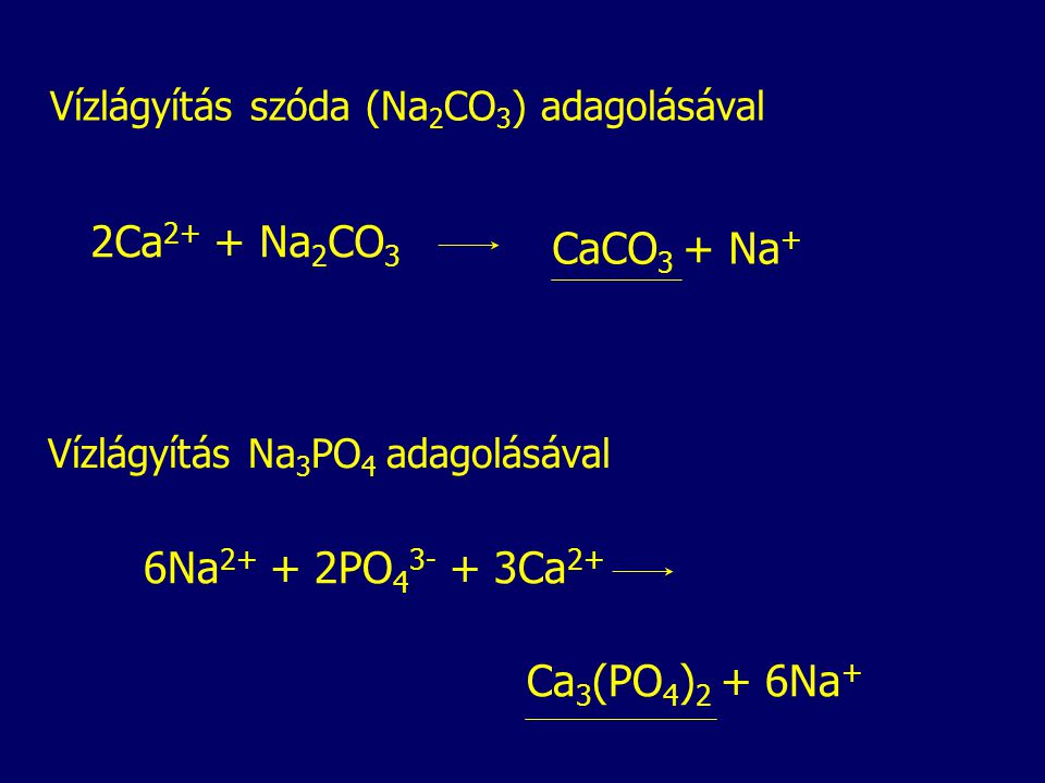 Vízlágyítás szóda (Na 2 CO 3 ) adagolásával 2Ca 2+ + Na 2 CO 3 CaCO 3 + Na + Vízlágyítás Na 3 PO 4 adagolásával 6Na 2+ + 2PO 4 3- + 3Ca 2+ Ca 3 (PO 4