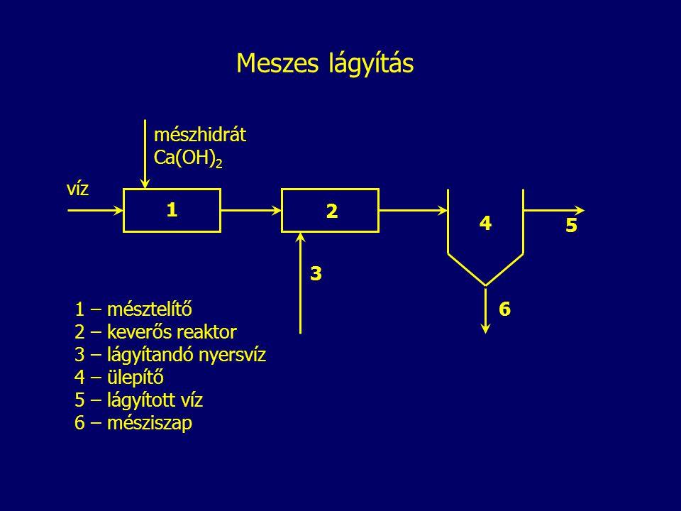 1 2 3 4 5 6 Meszes lágyítás víz mészhidrát Ca(OH) 2 1 – mésztelítő 2 – keverős reaktor 3 – lágyítandó nyersvíz 4 – ülepítő 5 – lágyított víz 6 – mésziszap