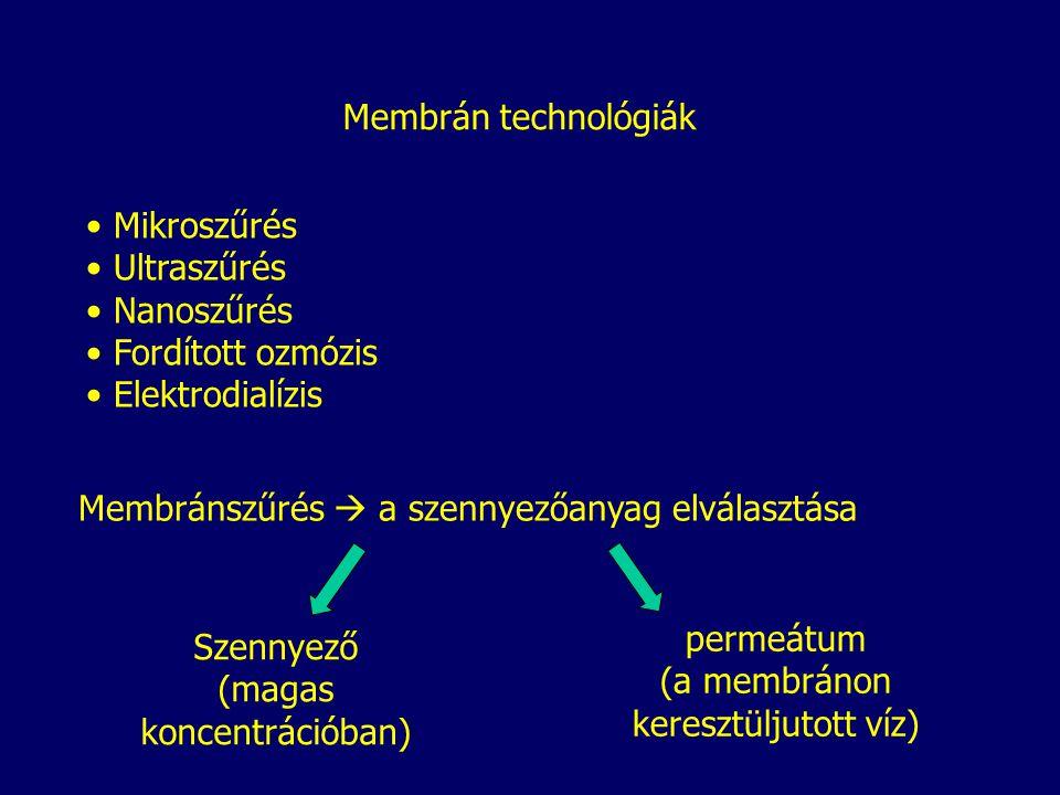 Membrán technológiák Mikroszűrés Ultraszűrés Nanoszűrés Fordított ozmózis Elektrodialízis Membránszűrés  a szennyezőanyag elválasztása Szennyező (magas koncentrációban) permeátum (a membránon keresztüljutott víz)
