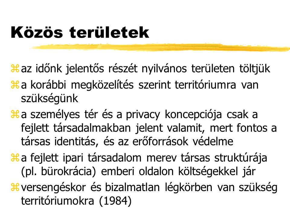 Közös területek zaz időnk jelentős részét nyilvános területen töltjük za korábbi megközelítés szerint territóriumra van szükségünk za személyes tér és a privacy koncepciója csak a fejlett társadalmakban jelent valamit, mert fontos a társas identitás, és az erőforrások védelme za fejlett ipari társadalom merev társas struktúrája (pl.