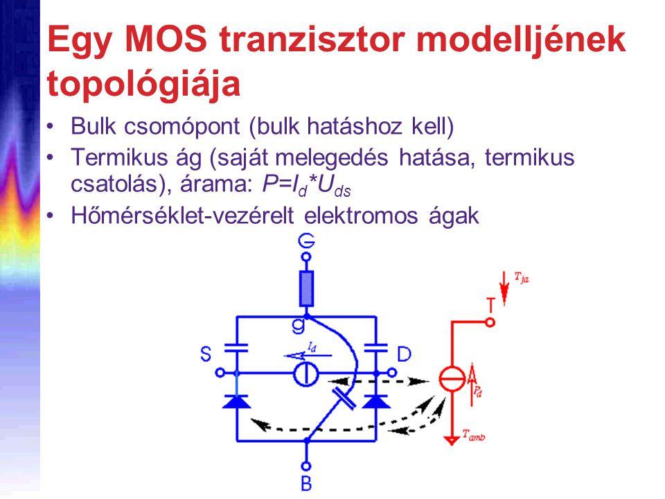 Egy MOS tranzisztor modelljének topológiája Bulk csomópont (bulk hatáshoz kell) Termikus ág (saját melegedés hatása, termikus csatolás), árama: P=I d