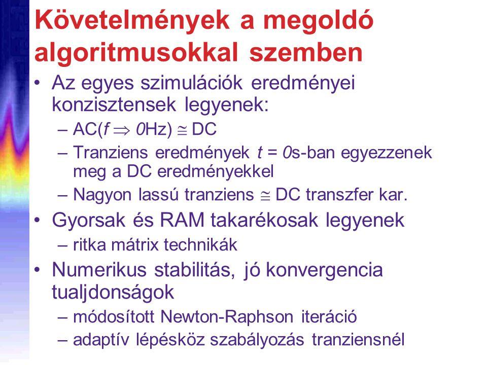 Követelmények a megoldó algoritmusokkal szemben Az egyes szimulációk eredményei konzisztensek legyenek: –AC(f  0Hz)  DC –Tranziens eredmények t = 0s