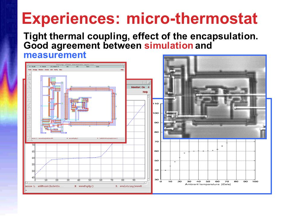 Experiences: micro-thermostat Tight thermal coupling, effect of the encapsulation. Good agreement between simulation and measurement