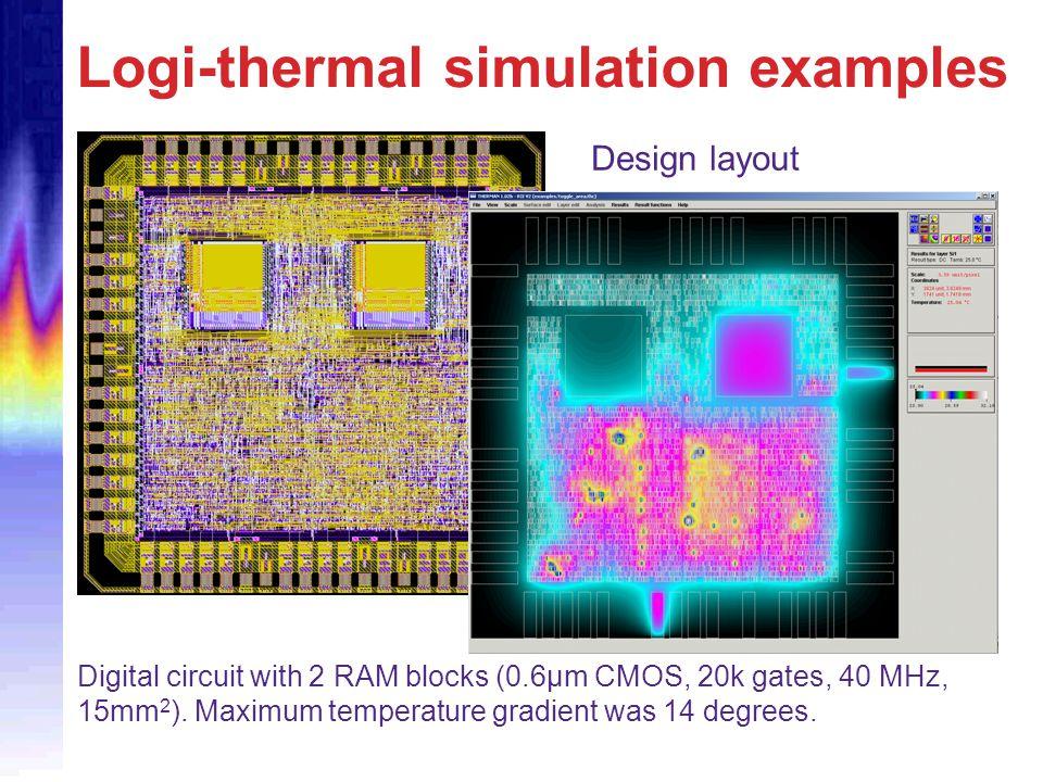 Logi-thermal simulation examples Design layout Digital circuit with 2 RAM blocks (0.6µm CMOS, 20k gates, 40 MHz, 15mm 2 ). Maximum temperature gradien