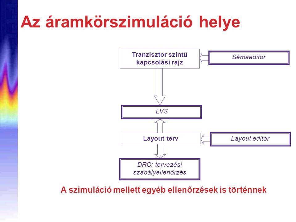 Szolgáltatások Lineáris DC szimuláció Nemlineáris DC szimuláció, DC transzfer-karakterisztika számítása Frekvencia-tarománybeli szimuláció A modelleket egy DC munkapont körül linearizálják –Kisjelű AC szimuláció egy adott frekvencián –Bode diagramok számítása Nemlináris (nagyjelű) tranziens szimuláció Tolerancia analízis Zaj analízis Torzítások vzisgálata Termikus hatások figyelembevétele, stb.