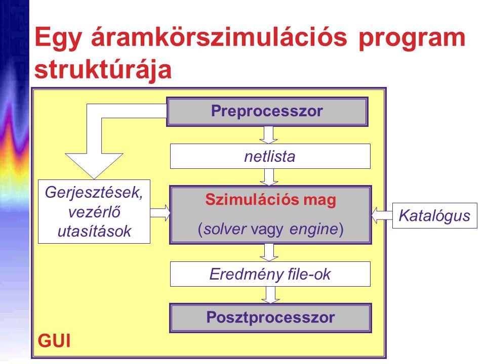 GUI Egy áramkörszimulációs program struktúrája Szimulációs mag (solver vagy engine) Preprocesszor Posztprocesszor netlista Eredmény file-ok Gerjesztés