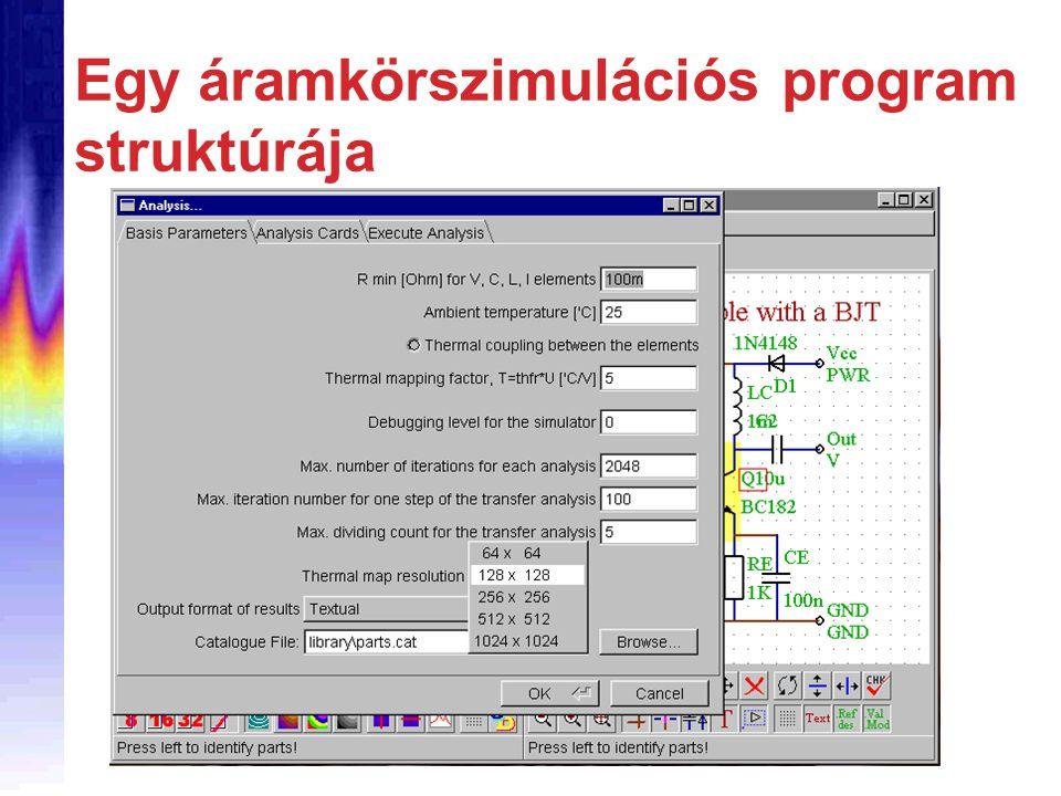 Modellek A modellek pontossága függ –a beépített egyenletektől –a paraméterkészlet minőségétől Például MOS tranzisztorok esetében –MOS1 (TRTR), level1 (SPICE) négyzetes karakterisztika –MOS2 (TRTR), level2 / level3 (SPICE) bulk hatás, rövid- és keskenycsatornás effektusok küszöb alatti áramok (SPICE) saját melegedés (TRTR) –EKV modell (TRTR), BSIM3 modell (SPICE) szubmikronos eszközökre is jók
