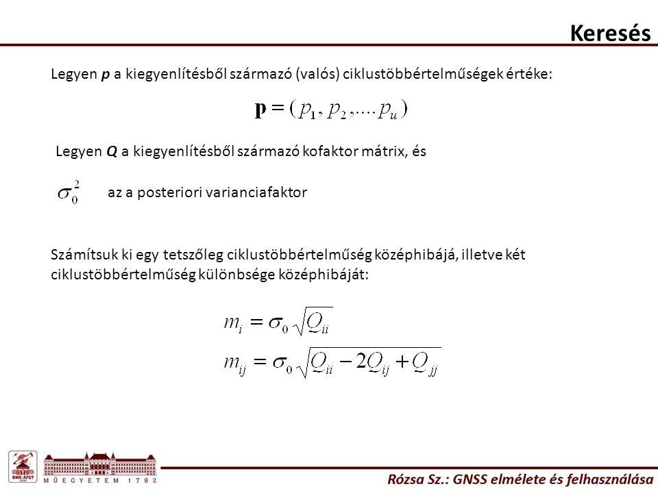 Keresés Legyen p a kiegyenlítésből származó (valós) ciklustöbbértelműségek értéke: Legyen Q a kiegyenlítésből származó kofaktor mátrix, és az a posteriori varianciafaktor Számítsuk ki egy tetszőleg ciklustöbbértelműség középhibájá, illetve két ciklustöbbértelműség különbsége középhibáját:
