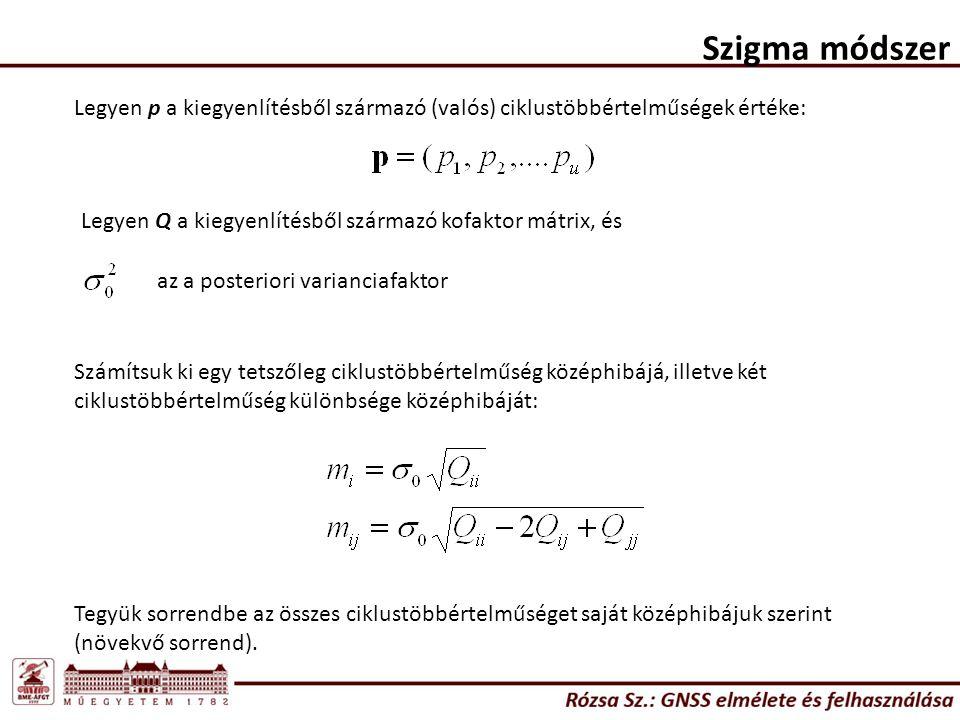Szigma módszer Legyen p a kiegyenlítésből származó (valós) ciklustöbbértelműségek értéke: Legyen Q a kiegyenlítésből származó kofaktor mátrix, és az a posteriori varianciafaktor Számítsuk ki egy tetszőleg ciklustöbbértelműség középhibájá, illetve két ciklustöbbértelműség különbsége középhibáját: Tegyük sorrendbe az összes ciklustöbbértelműséget saját középhibájuk szerint (növekvő sorrend).