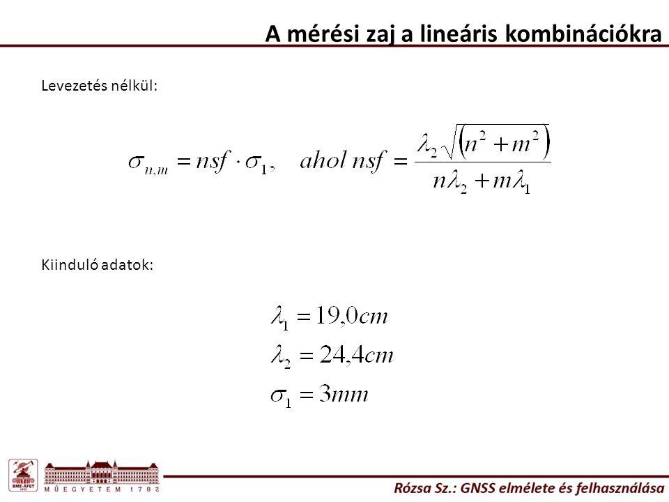 A mérési zaj a lineáris kombinációkra Levezetés nélkül: Kiinduló adatok: