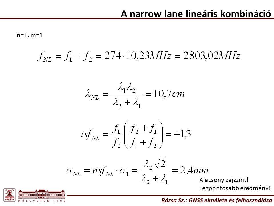 A narrow lane lineáris kombináció n=1, m=1 Alacsony zajszint! Legpontosabb eredmény!