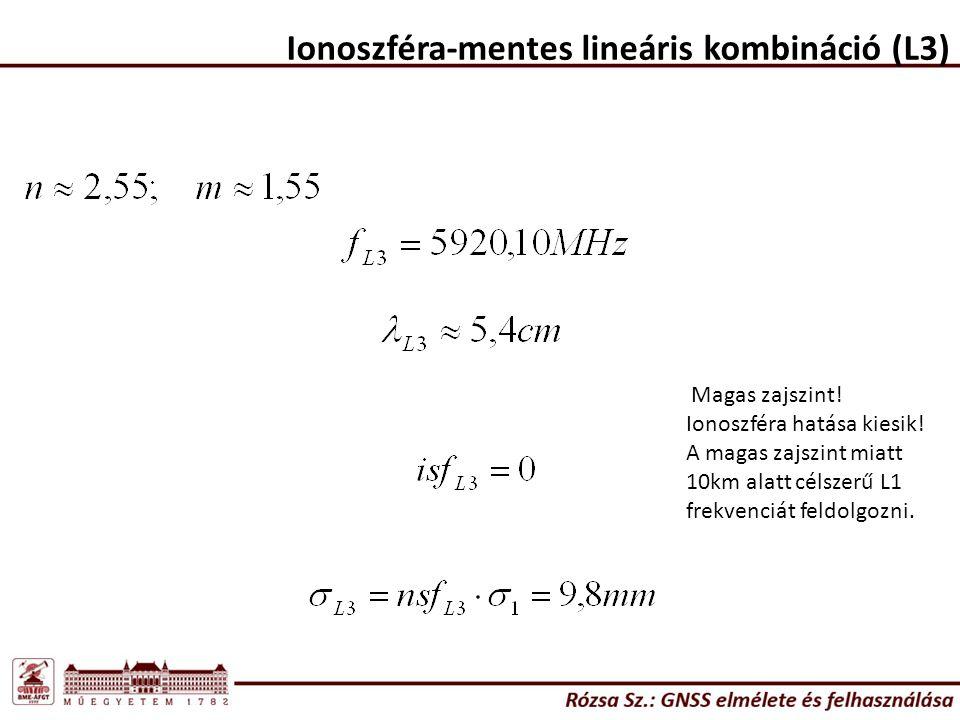 Ionoszféra-mentes lineáris kombináció (L3) Magas zajszint.