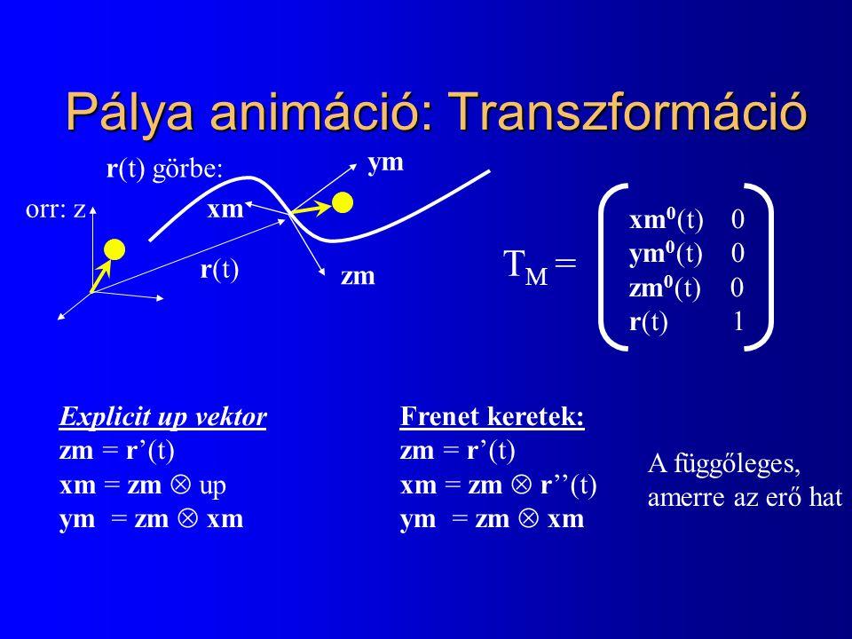 Pálya animáció: Transzformáció Explicit up vektorFrenet keretek: zm = r'(t)zm = r'(t) xm = zm  upxm = zm  r''(t) ym = zm  xmym = zm  xm zm xm ym TM =TM = xm 0 (t) 0 ym 0 (t) 0 zm 0 (t) 0 r(t) 1 A függőleges, amerre az erő hat r(t) görbe: r(t) orr: z
