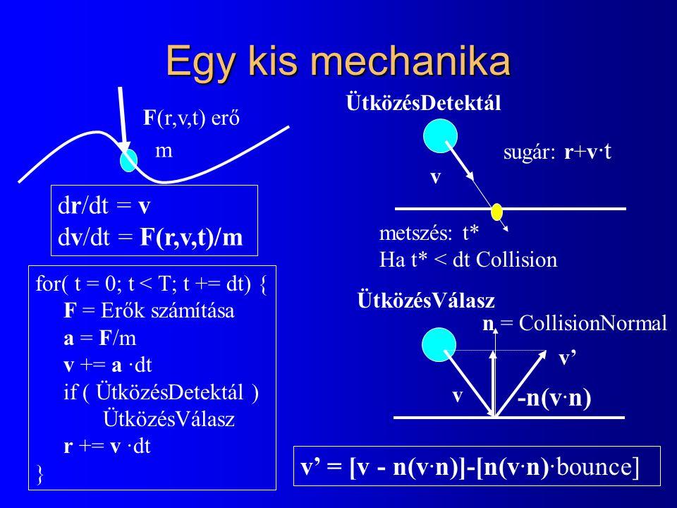 Egy kis mechanika F(r,v,t) erő m for( t = 0; t < T; t += dt) { F = Erők számítása a = F/m v += a ·dt if ( ÜtközésDetektál ) ÜtközésVálasz r += v ·dt } v n = CollisionNormal v' v' = [v - n(v·n)]-[n(v·n)·bounce] v sugár: r+v ·t metszés: t* Ha t* < dt Collision ÜtközésDetektál ÜtközésVálasz dr/dt = v dv/dt = F(r,v,t)/m -n(v·n)