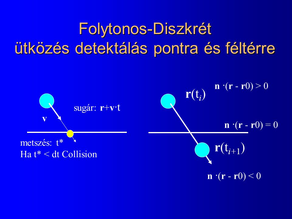 Folytonos-Diszkrét ütközés detektálás pontra és féltérre r(t i ) r(t i+1 ) n · (r - r0) = 0 n · (r - r0) > 0 n · (r - r0) < 0 v sugár: r+v ·t metszés: t* Ha t* < dt Collision