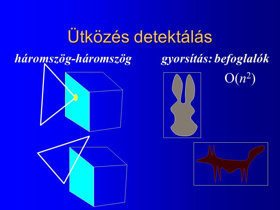 Ütközés detektálás háromszög-háromszöggyorsítás: befoglalók O(n 2 )