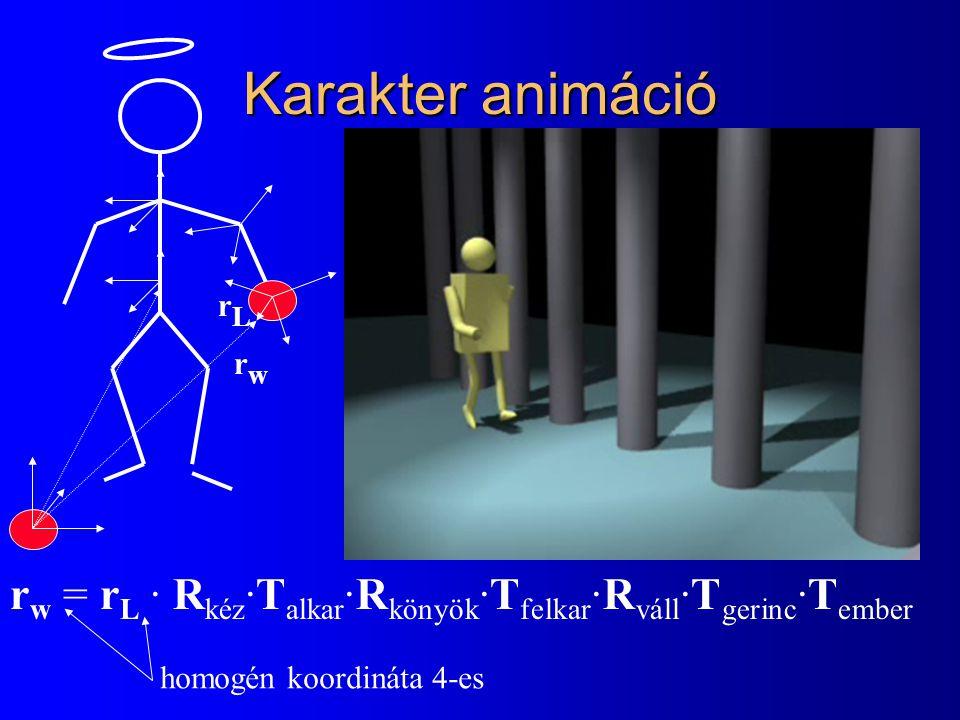 Karakter animáció r w = r L · R kéz ·T alkar ·R könyök ·T felkar ·R váll ·T gerinc ·T ember rwrw rLrL homogén koordináta 4-es