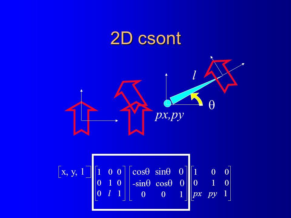 2D csont  l px,py 1 0 0 0 1 0 0 l 1 cos  sin  0 -sin  cos  0 0 0 1 x, y, 1 1 0 0 0 1 0 px py 1