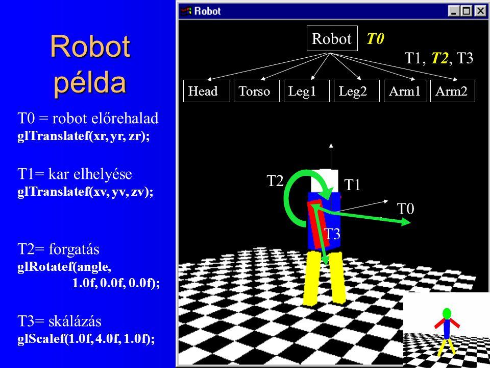 Robot példa T0 = robot előrehalad glTranslatef(xr, yr, zr); T1= kar elhelyése glTranslatef(xv, yv, zv); T2= forgatás glRotatef(angle, 1.0f, 0.0f, 0.0f); T3= skálázás glScalef(1.0f, 4.0f, 1.0f); T0 T1 T2 T3 Robot HeadTorsoLeg1Leg2Arm1Arm2 T0 T1, T2, T3