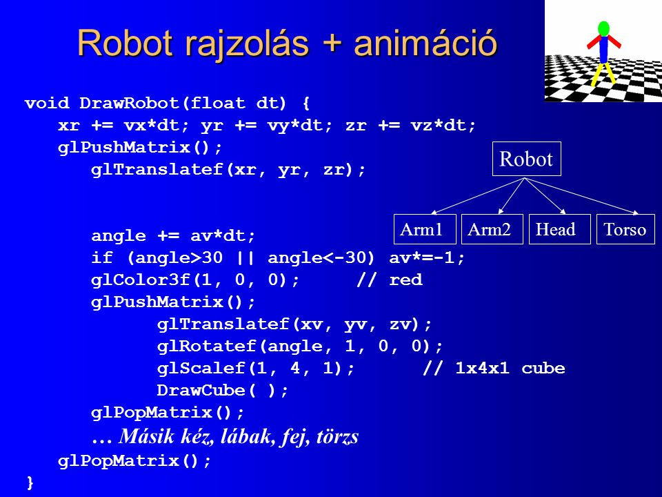 Robot rajzolás + animáció void DrawRobot(float dt) { xr += vx*dt; yr += vy*dt; zr += vz*dt; glPushMatrix(); glTranslatef(xr, yr, zr); angle += av*dt; if (angle>30 || angle<-30) av*=-1; glColor3f(1, 0, 0);// red glPushMatrix(); glTranslatef(xv, yv, zv); glRotatef(angle, 1, 0, 0); glScalef(1, 4, 1);// 1x4x1 cube DrawCube( ); glPopMatrix(); … Másik kéz, lábak, fej, törzs glPopMatrix(); } Robot Arm1Arm2HeadTorso