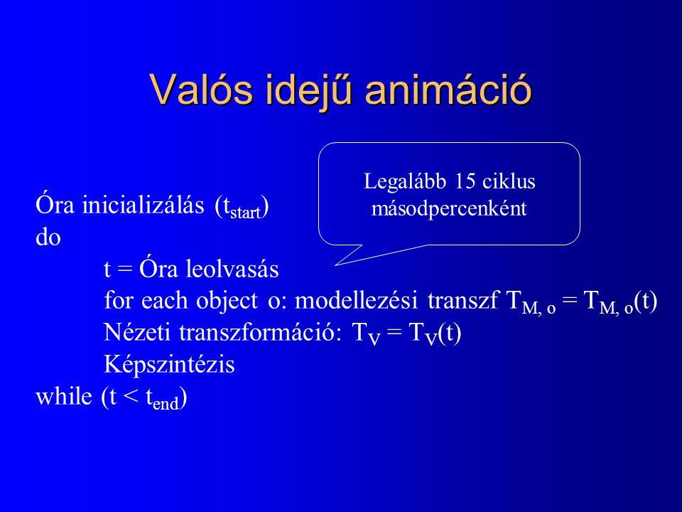 Valós idejű animáció Óra inicializálás (t start ) do t = Óra leolvasás for each object o: modellezési transzf T M, o = T M, o (t) Nézeti transzformáció: T V = T V (t) Képszintézis while (t < t end ) Legalább 15 ciklus másodpercenként