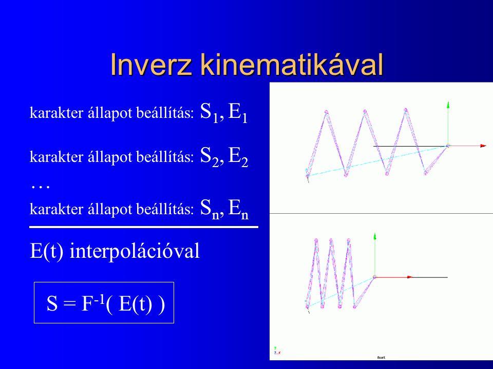 Inverz kinematikával karakter állapot beállítás: S 1, E 1 karakter állapot beállítás: S 2, E 2 … karakter állapot beállítás: S n, E n E(t) interpolációval S = F -1 ( E(t) )