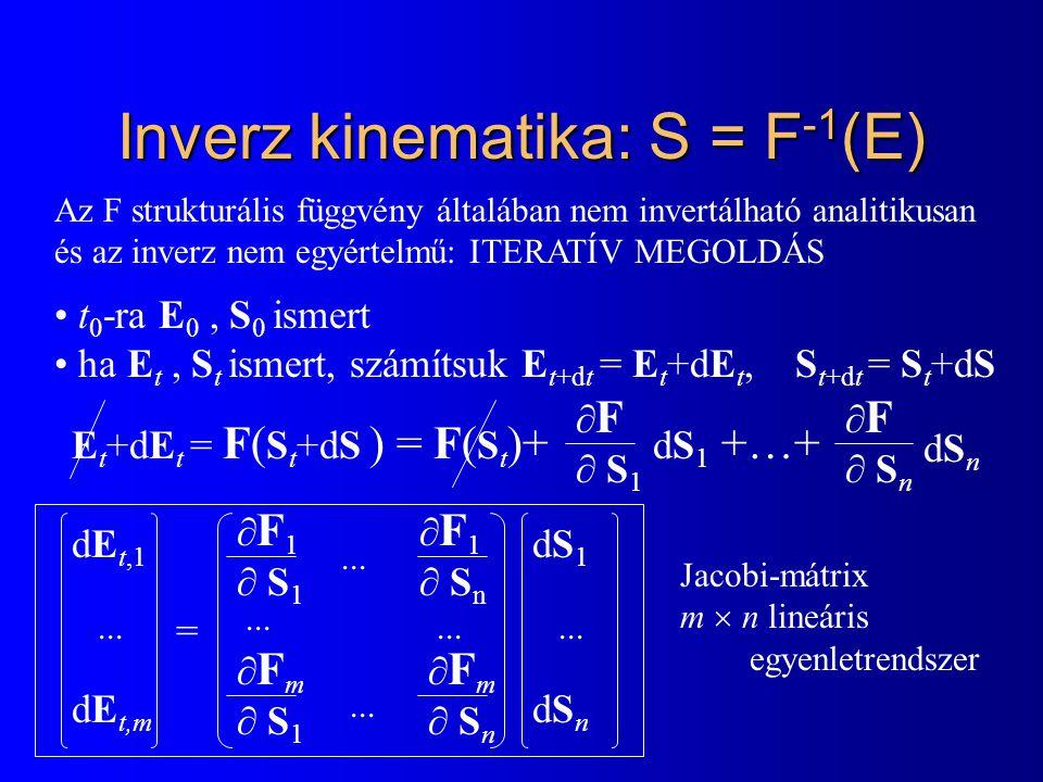Inverz kinematika: S = F -1 (E) Az F strukturális függvény általában nem invertálható analitikusan és az inverz nem egyértelmű: ITERATÍV MEGOLDÁS t 0 -ra E 0, S 0 ismert ha E t, S t ismert, számítsuk E t+dt = E t +dE t, S t+dt = S t +dS E t +dE t = F( S t +dS ) = F( S t )+ dS 1 +…+ F S1F S1 F SnF Sn dSndSn = F1 S1F1 S1 Fm S1Fm S1 F1 SnF1 Sn Fm SnFm Sn...