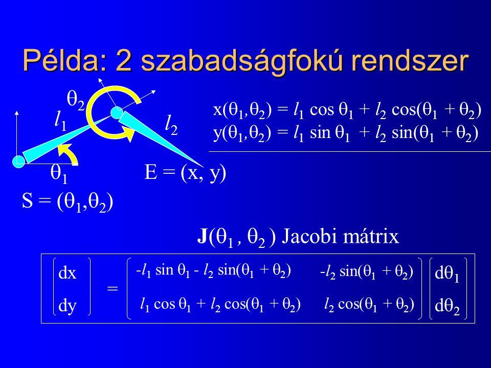 Példa: 2 szabadságfokú rendszer 11 22 l1l1 l2l2 E = (x, y) S = (  1,  2 ) x(  1,  2 ) = l 1 cos  1 + l 2 cos(  1 +  2 ) y(  1,  2 ) = l 1 sin  1 + l 2 sin(  1 +  2 ) = dx dy d1d1 -l 1 sin  1 - l 2 sin(  1 +  2 ) d2d2 -l 2 sin(  1 +  2 ) l 1 cos  1 + l 2 cos(  1 +  2 )l 2 cos(  1 +  2 ) J(  1,  2 ) Jacobi mátrix
