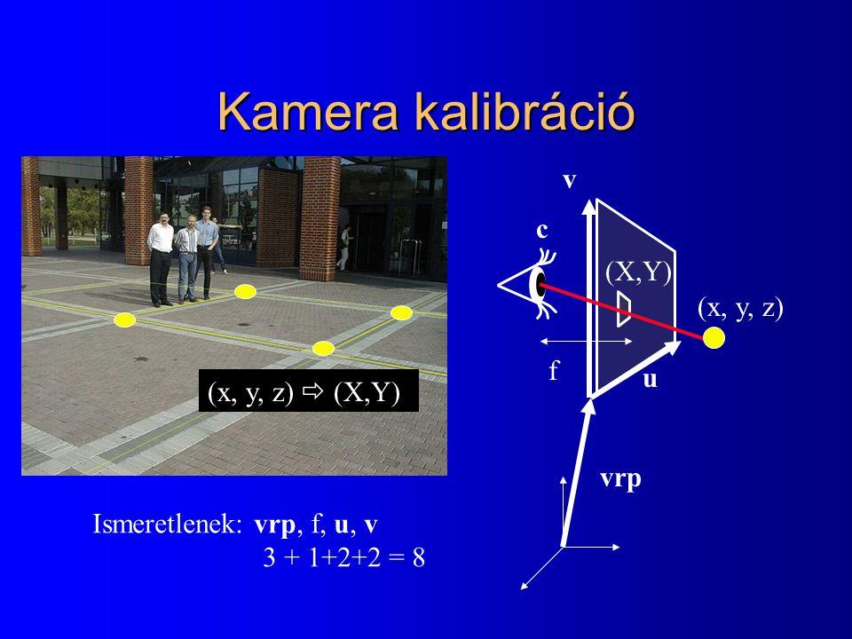 Kamera kalibráció (x, y, z)  (X,Y) c v u vrp (x, y, z) f Ismeretlenek: vrp, f, u, v 3 + 1+2+2 = 8 (X,Y)