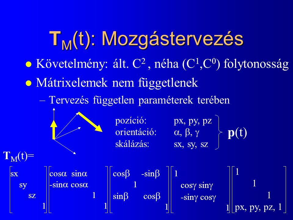 cos  sin  -sin  cos  1 T M (t): Mozgástervezés l Követelmény: ált.