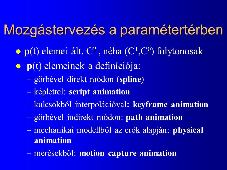 Mozgástervezés a paramétertérben l p(t) elemei ált. C 2, néha (C 1,C 0 ) folytonosak l p(t) elemeinek a definíciója: –görbével direkt módon (spline) –