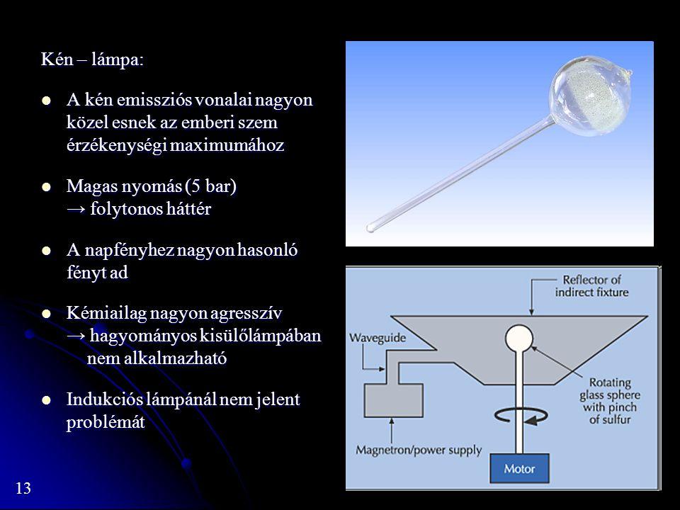 13 Kén – lámpa: A kén emissziós vonalai nagyon közel esnek az emberi szem érzékenységi maximumához A kén emissziós vonalai nagyon közel esnek az ember