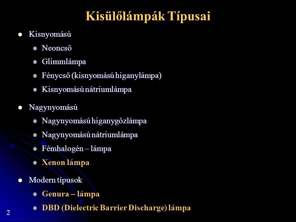 2 Kisülőlámpák Típusai Kisnyomású Kisnyomású Neoncső Neoncső Glimmlámpa Glimmlámpa Fénycső (kisnyomású higanylámpa) Fénycső (kisnyomású higanylámpa) K