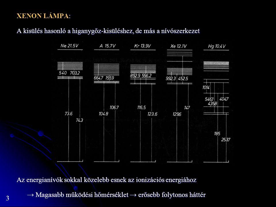 3 : XENON LÁMPA: A kisülés hasonló a higanygőz-kisüléshez, de más a nívószerkezet Az energianívók sokkal közelebb esnek az ionizációs energiához → Mag