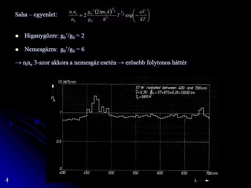 4 Saha – egyenlet: Higanygőzre: g 0 '/g 0 = 2 Higanygőzre: g 0 '/g 0 = 2 Nemesgázra: g 0 '/g 0 = 6 Nemesgázra: g 0 '/g 0 = 6 → n i n e 3-szor akkora a