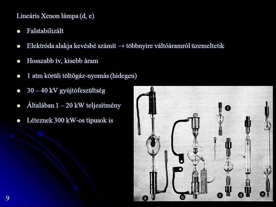 10 Villanólámpa: Fal – stabilizált kisülés Fal – stabilizált kisülés Kisülőcsövet általában feltekerik (kisebb méretű fényforrás) Kisülőcsövet általában feltekerik (kisebb méretű fényforrás) Sorba kötik egy kondenzátorral Sorba kötik egy kondenzátorral Kondenzátor feszültsége kisebb mint a gyújtófeszültség Kondenzátor feszültsége kisebb mint a gyújtófeszültség → Egy külső elektronika ad egy gyújtóimpulzust → Ív létrejötte után lecsökken az ellenállás → kondenzátor kisül a lámpán keresztül Rövid, nagy intenzitású impulzus Rövid, nagy intenzitású impulzus Fényképészeti alkalmazásokhoz tiszta Xenon töltet Fényképészeti alkalmazásokhoz tiszta Xenon töltet Nagysebességű alkalmazásokhoz +Ar +H → mikroszekundumos impulzusok Nagysebességű alkalmazásokhoz +Ar +H → mikroszekundumos impulzusok