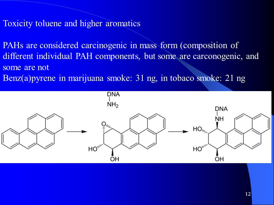 12 Toxicity toluene and higher aromatics PAHs are considered carcinogenic in mass form (composition of different individual PAH components, but some are carconogenic, and some are not Benz(a)pyrene in marijuana smoke: 31 ng, in tobaco smoke: 21 ng