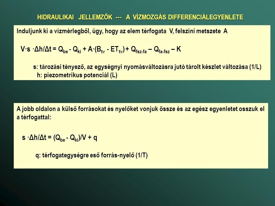 HIDRAULIKAI JELLEMZŐK --- A VÍZMOZGÁS DIFFERENCIÁLEGYENLETE Induljunk ki a vízmérlegből, úgy, hogy az elem térfogata V, felszíni metszete A V·s ·Δh/Δt = Q be - Q ki + A·(B tv - ET tv ) + Q fsz-fa – Q fa-fsz – K s: tározási tényező, az egységnyi nyomásváltozásra jutó tárolt készlet változása (1/L) h: piezometrikus potenciál (L) A jobb oldalon a külső forrásokat és nyelőket vonjuk össze és az egész egyenletet osszuk el a térfogattal: s ·Δh/Δt = (Q be - Q ki )/V + q q: térfogategységre eső forrás-nyelő (1/T)