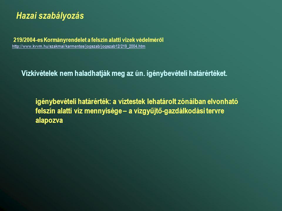 219/2004-es Kormányrendelet a felszín alatti vizek védelméről http://www.kvvm.hu/szakmai/karmentes/jogszab/jogszab12/219_2004.htm Vízkivételek nem haladhatják meg az ún.