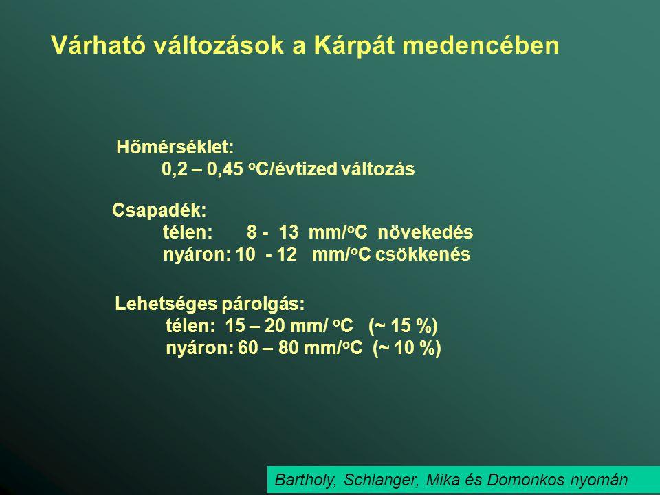 Lehetséges párolgás: télen: 15 – 20 mm/ o C (~ 15 %) nyáron: 60 – 80 mm/ o C (~ 10 %) Bartholy, Schlanger, Mika és Domonkos nyomán Csapadék: télen: 8 - 13 mm/ o C növekedés nyáron: 10 - 12 mm/ o C csökkenés Hőmérséklet: 0,2 – 0,45 o C/évtized változás Várható változások a Kárpát medencében
