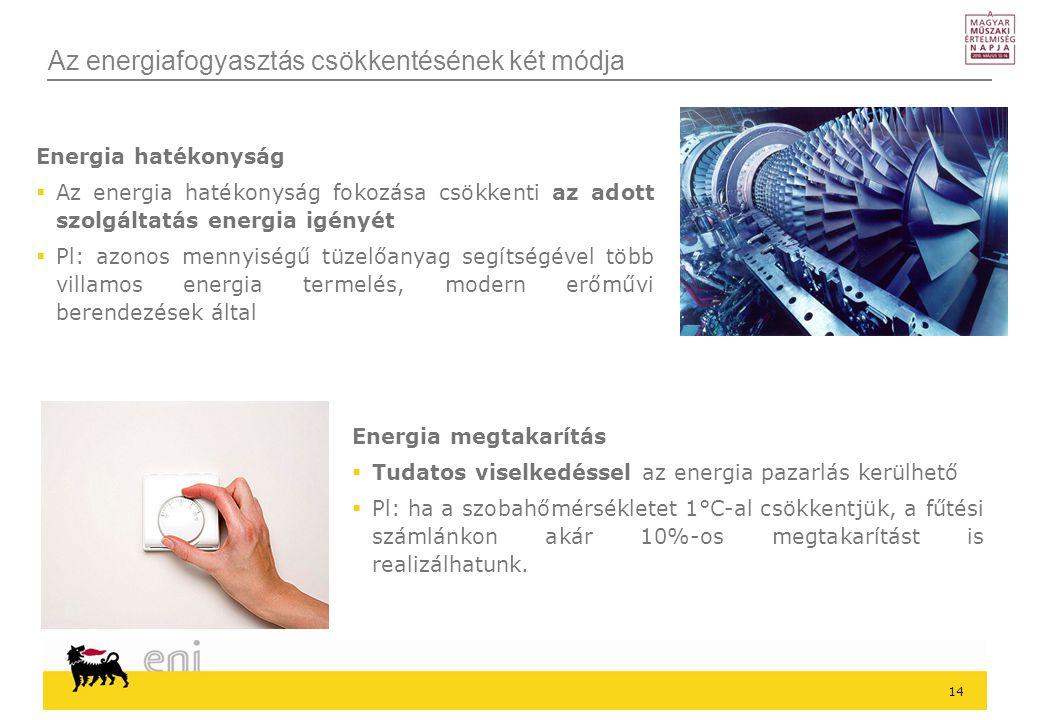 14 Az energiafogyasztás csökkentésének két módja Energia hatékonyság  Az energia hatékonyság fokozása csökkenti az adott szolgáltatás energia igényét  Pl: azonos mennyiségű tüzelőanyag segítségével több villamos energia termelés, modern erőművi berendezések által Energia megtakarítás  Tudatos viselkedéssel az energia pazarlás kerülhető  Pl: ha a szobahőmérsékletet 1°C-al csökkentjük, a fűtési számlánkon akár 10%-os megtakarítást is realizálhatunk.