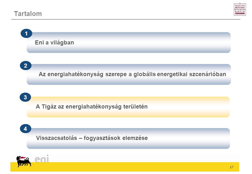17 Eni a világban 1 3 A Tigáz az energiahatékonyság területén 2 Az energiahatékonyság szerepe a globális energetikai szcenárióban Tartalom 4 Visszacsatolás – fogyasztások elemzése