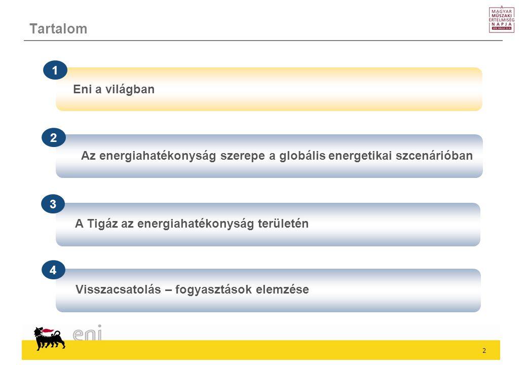 2 Eni a világban 1 3 A Tigáz az energiahatékonyság területén 2 Az energiahatékonyság szerepe a globális energetikai szcenárióban Tartalom 4 Visszacsatolás – fogyasztások elemzése