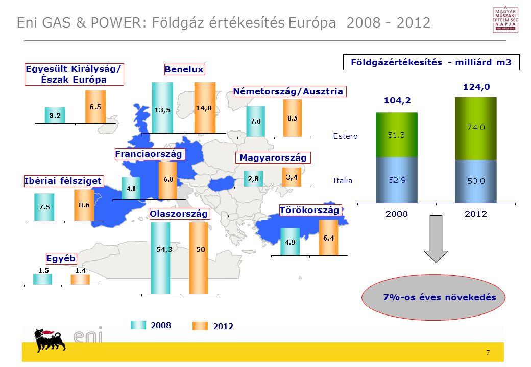 7 3 Egyesült Királyság/ Észak Európa Németország/Ausztria Törökország Ibériai félsziget Franciaország Olaszország Magyarország 54,350 Egyéb 2012 2008 7%-os éves növekedés Eni GAS & POWER: Földgáz értékesítés Európa 2008 - 2012 Benelux 13,5 14,8 Földgázértékesítés - milliárd m3 104,2 124,0 Italia Estero